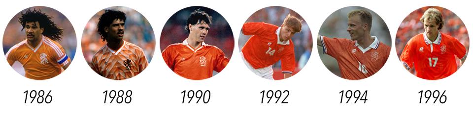 holland_history